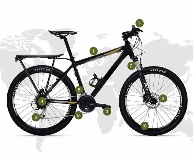 Bike Rental Information